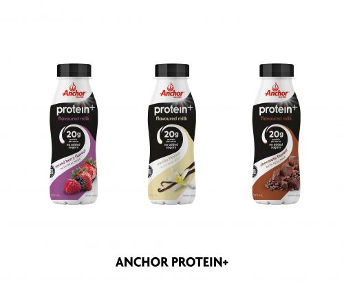 WHAT TO STOCK - ANCHOR-PROTEIN