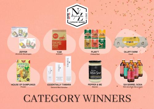 category winner